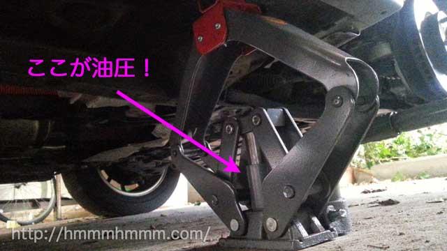 油圧ジャッキを使用したジャッキアップ
