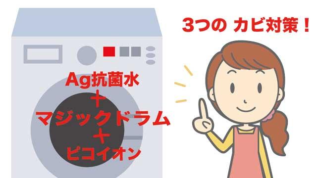 ドラム式洗濯機 東芝のカビ対策