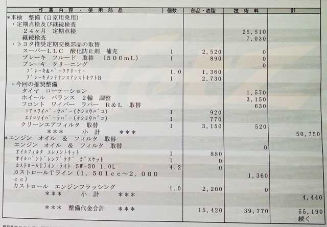 プリウスの3年車検 整備代金の内訳