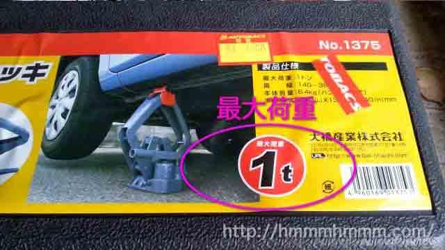 油圧ジャッキの最大荷重の表示