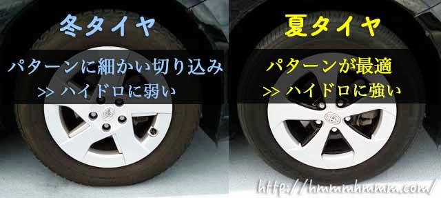夏タイヤと冬タイヤの氷上性能の違い